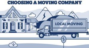 Tips To Select The Right House Moving Company